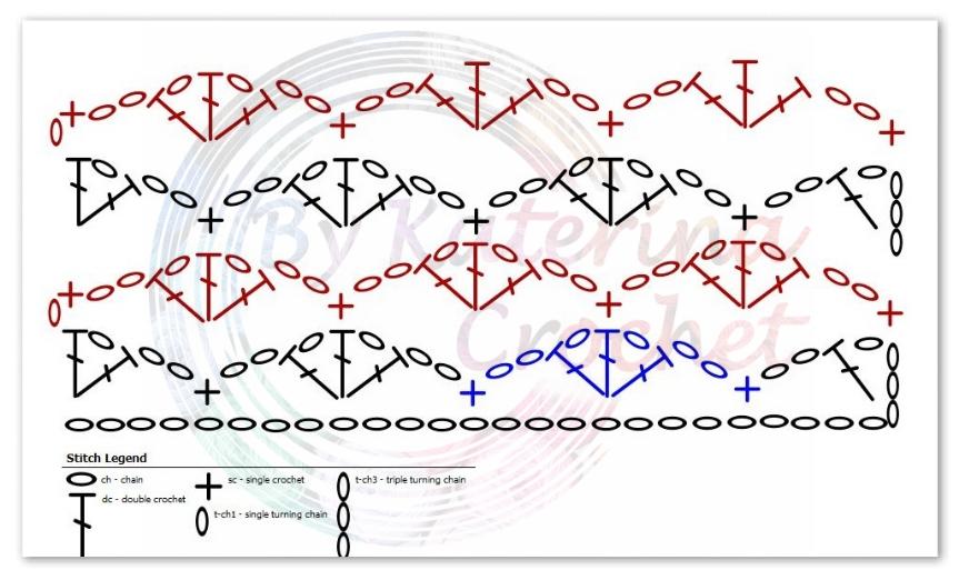 V Stitch Variation Chart