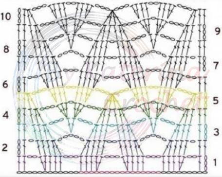 Top- skirt chart